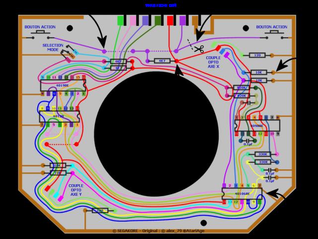 Adaptation trackball pour SegaSonic